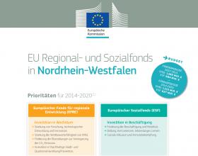EU Regionalfonds